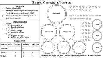REVIEW: Create Atom Structures