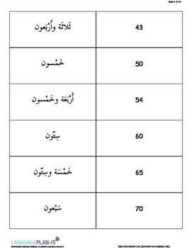 REVIEWING NUMBERS -100 (ARABIC)