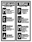 "REVISAR Y EDITAR ""ARMS vs. CUPS"" - SPANISH"