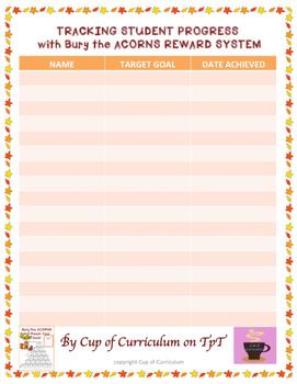 REWARD SYSTEM: Bury the ACORNS