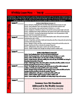 REWARDS Reading Intervention Lesson Plan Template