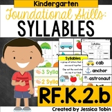 RF.K.2.b- Syllables