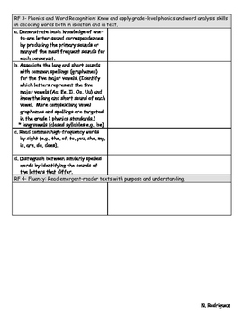 RF Kinder Lesson Plan Template