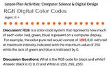 RGB Color Codes: Digital Design & Computing