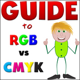 RGB vs CMYK -  GUIDE