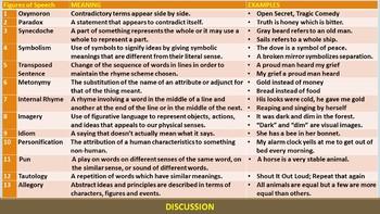 RHETORICAL DEVICES IN A SPEECH HANDOUTS