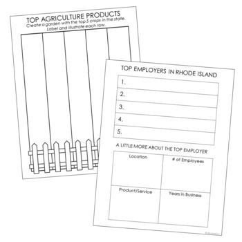 RHODE ISLAND History Project, Differentiated State Research Journal {EDITABLE}