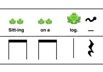 RHYTHM CARDS - Frogs