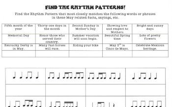 RHYTHMIC ACTIVITIES May Resources