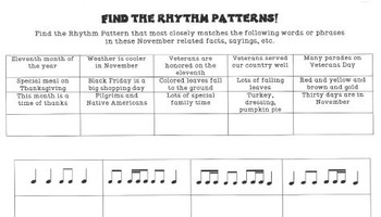 RHYTHMIC ACTIVITIES November Resources