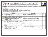 RI.1.2 Main Idea Learning Goals Scale