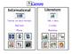 Main Idea (RI.1.2 Unit for Special Education/ELL Students)