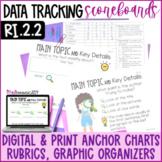 Main Idea Digital Graphic Organizer & Main Topic Standards Data Tracking RI.2.2