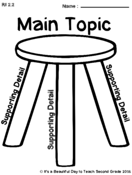 RI 2.2 Main Topic & Supporting Details Graphic Organizer