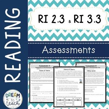 RI 2.3 & RI 3.3 Assessments