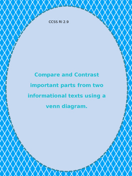 RI 2.9 Compare and Contrast