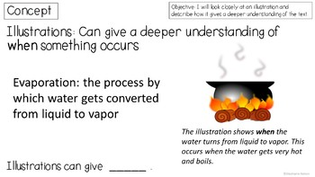 RI 3.7 PowerPoint: Illustrations in Informational Text