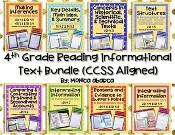 RI 4.1 - RI 4.9 Reading Informational Text Bundle (4th Grade CCSS Aligned)