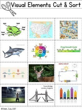 RI.4.7 Images and Visuals in an Informational Text