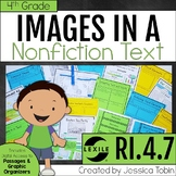 RI4.7 Images and Visuals in an Informational Text