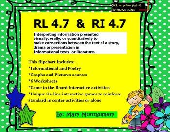 RI 4.7 & RL 4.7  Interpret information presented visually,
