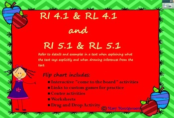 RI 4.1 & RI 5.1 Refer to details & examples in a text explain what the text says