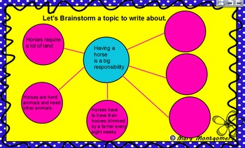 R.I. 4.8 Explain how an author uses reasons and evidence to support text