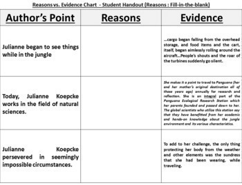 RI.5.8 Author's Evidence and Reasons