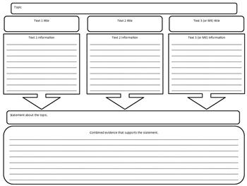 RI.5.9 Graphic Organizer