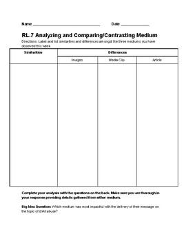 RI.7 - Comparing and Contrasting Medium