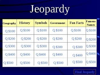 RI Jeopardy