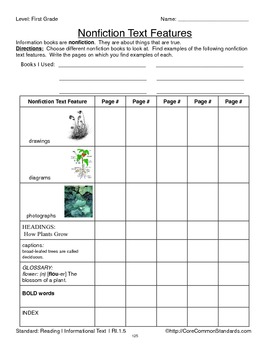 RI.1.5 First Grade Common Core Worksheets, Activity, and Poster