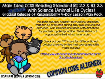 RI2.2 & RI2.3 Main Idea w/Animal LIfe Cycle Gradual Release 4-Day Lesson Plans