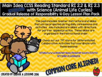 RI2.2 & RI2.3 Main Idea w/Animal LIfe Cycle Gradual Releas