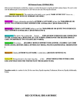 RI2 Theme Development Sentence Frames and Rubric