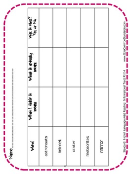 RI.2.4 Second Grade Common Core Worksheets, Activity, and Poster