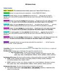 RI3 Constructed Response Sentence Frames