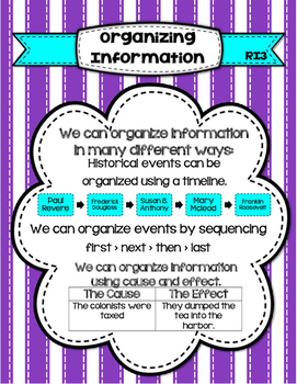 RI3 Organizing Information Anchor Chart