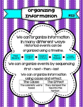 RI3 Organizing Information Anchor Chart