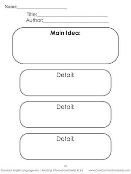 RI.4.5 Fourth Grade Common Core Worksheets, Activity, and Poster