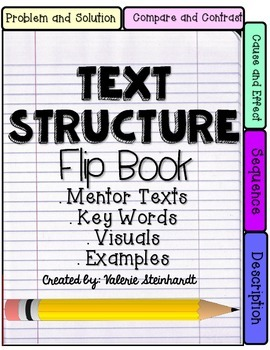 RI.4.5 or RI.5.5 Text Structure Flip Book