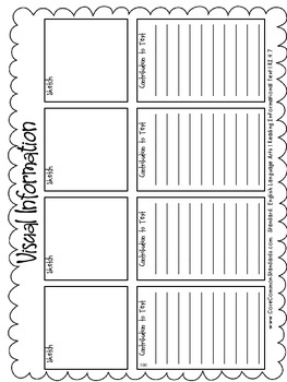 RI.4.7 Fourth Grade Common Core Worksheets, Activity, and Poster