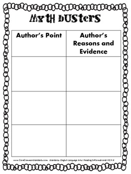 RI.4.8 Fourth Grade Common Core Worksheets, Activity, and Poster