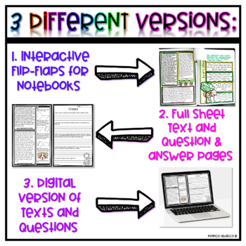 RI5.7/ RI 5.7 Drawing Information from Multiple Informational Texts