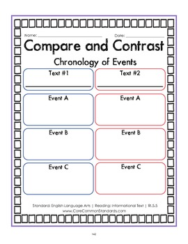 RI.5.5 Fifth Grade Common Core Worksheets, Activity, and Poster