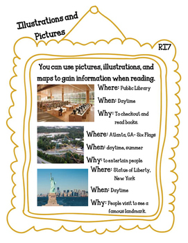 RI7 Illustrations and Pictures Anchor Chart- 3rd Grade