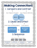 RI8 Making Connections Anchor Chart- 3rd Grade