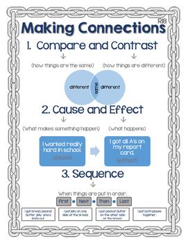 RI8 Making Connections Anchor Chart- 3rd Grade