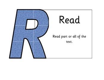 RIDER Reading Strategy