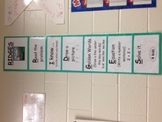 RIDGES Math Problem Solving Strategy RTI Research Based Intervention Poster